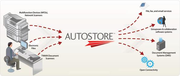 AutoStoreWorkflow_illust