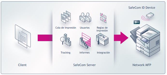 safecom__